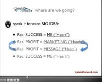 How To Get Paid As A Speaker - Webinar
