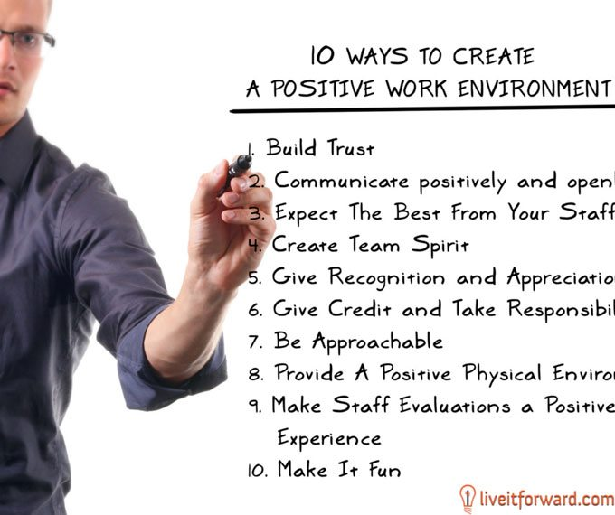Quotes About Anger And Rage: Motivational Monday: 10 Ways To Create A Positive Work